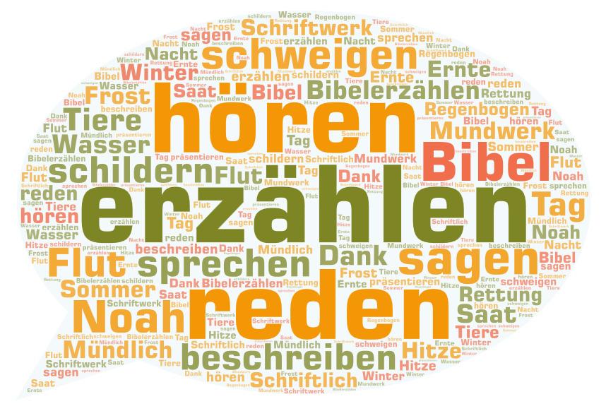 Bibelerzählakademie, BEA, Akademie, Seminare, Simone Merkel, Bibelerzählen, Ausbildung, Beratung, Coaching